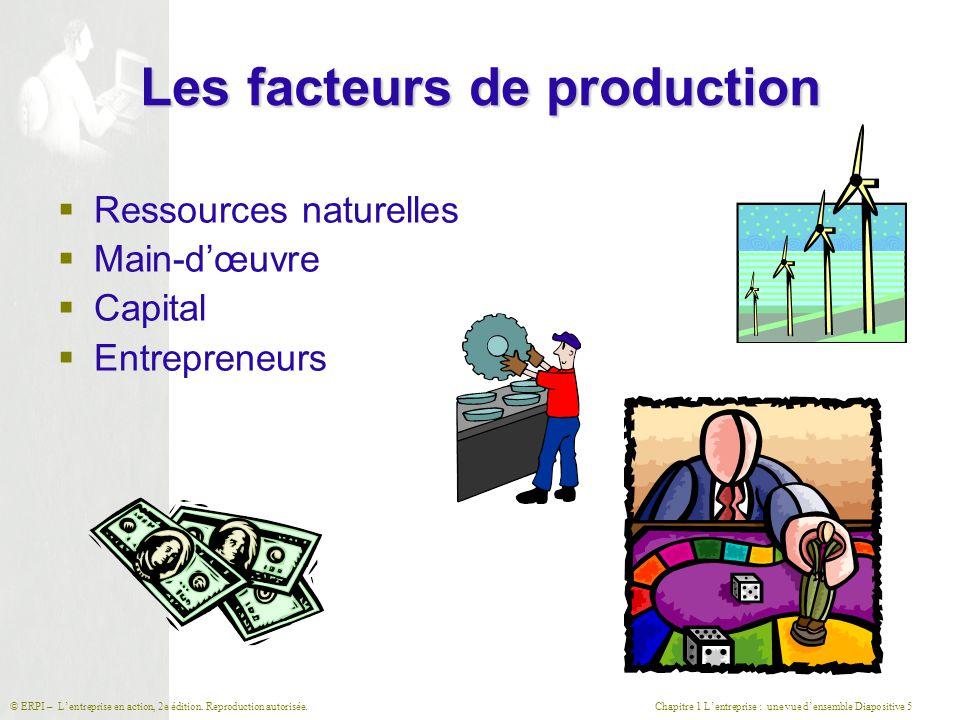Chapitre 1 L'entreprise : une vue d'ensemble Diapositive 5© ERPI – L'entreprise en action, 2e édition. Reproduction autorisée. Les facteurs de product