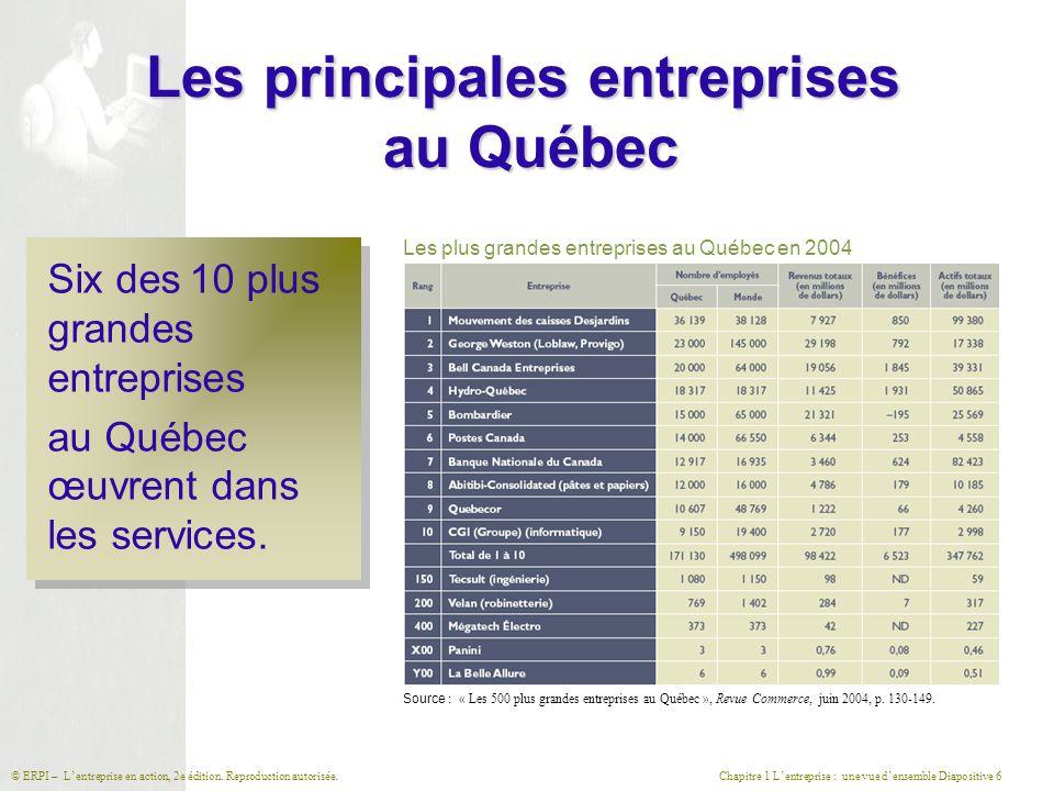 Chapitre 1 L'entreprise : une vue d'ensemble Diapositive 6© ERPI – L'entreprise en action, 2e édition. Reproduction autorisée. Six des 10 plus grandes