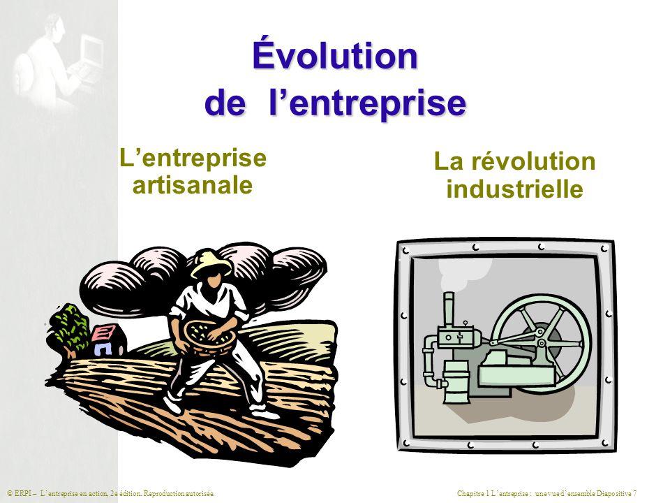 Chapitre 1 L'entreprise : une vue d'ensemble Diapositive 7© ERPI – L'entreprise en action, 2e édition. Reproduction autorisée. Évolution de l'entrepri