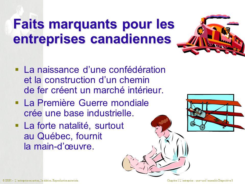 Chapitre 1 L'entreprise : une vue d'ensemble Diapositive 9© ERPI – L'entreprise en action, 2e édition.