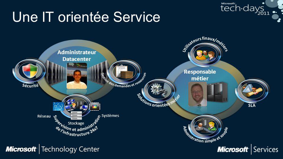 Responsable métier Administrateur Datacenter Réseau Stockage Systèmes Une IT orientée Service