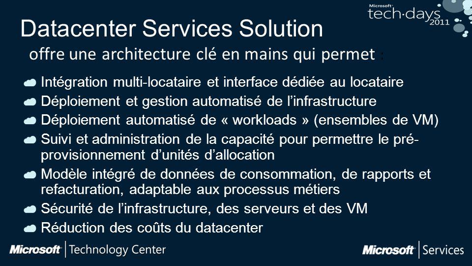Datacenter Services Solution Intégration multi-locataire et interface dédiée au locataire Déploiement et gestion automatisé de l'infrastructure Déploi
