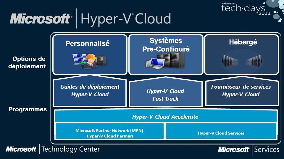 Systèmes Pre-Configuré Hébergé Personnalisé Options de déploiement Programmes Guides de déploiement Hyper-V Cloud Fast Track Hyper-V Cloud Accelerate