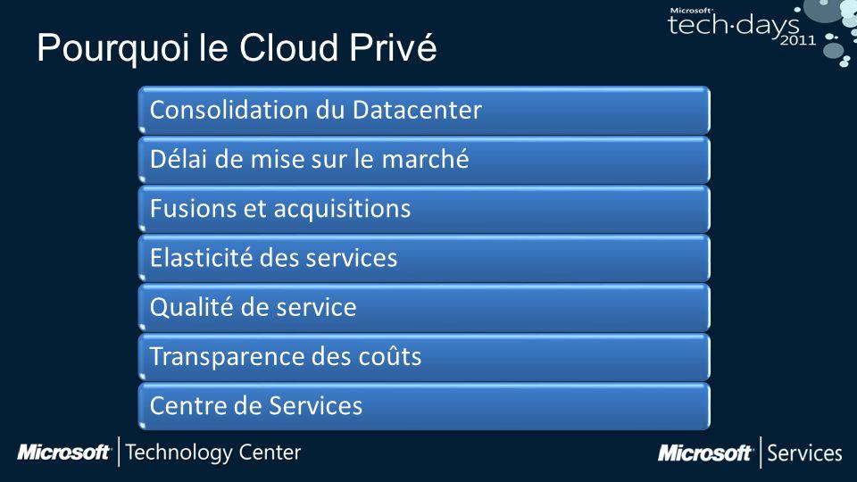 Pourquoi le Cloud Privé Consolidation du DatacenterDélai de mise sur le marchéFusions et acquisitionsElasticité des servicesQualité de serviceTranspar