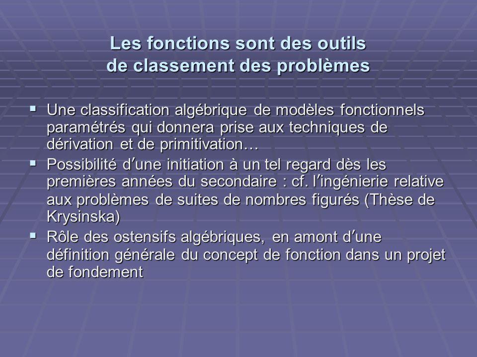 Les fonctions sont des outils de classement des problèmes  Une classification algébrique de modèles fonctionnels paramétrés qui donnera prise aux techniques de dérivation et de primitivation…  Possibilité d'une initiation à un tel regard dès les premières années du secondaire : cf.