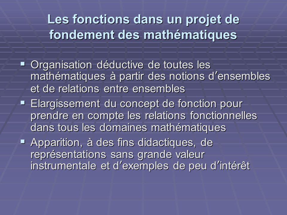 Les fonctions dans un projet de fondement des mathématiques  Organisation déductive de toutes les mathématiques à partir des notions d'ensembles et de relations entre ensembles  Elargissement du concept de fonction pour prendre en compte les relations fonctionnelles dans tous les domaines mathématiques  Apparition, à des fins didactiques, de représentations sans grande valeur instrumentale et d'exemples de peu d'intérêt