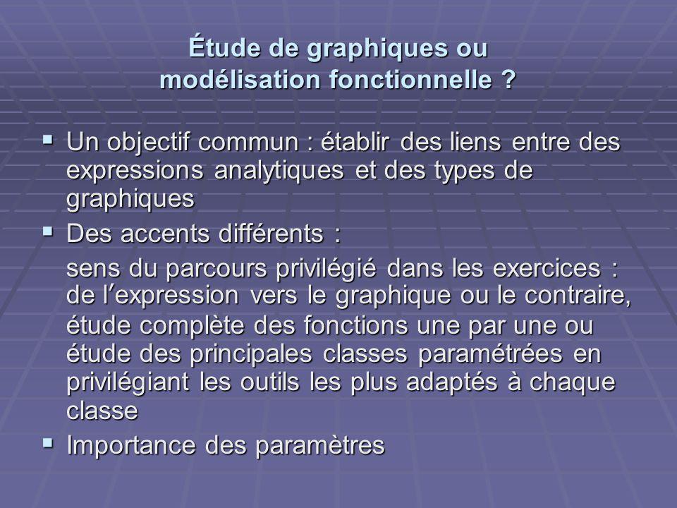 Étude de graphiques ou modélisation fonctionnelle .