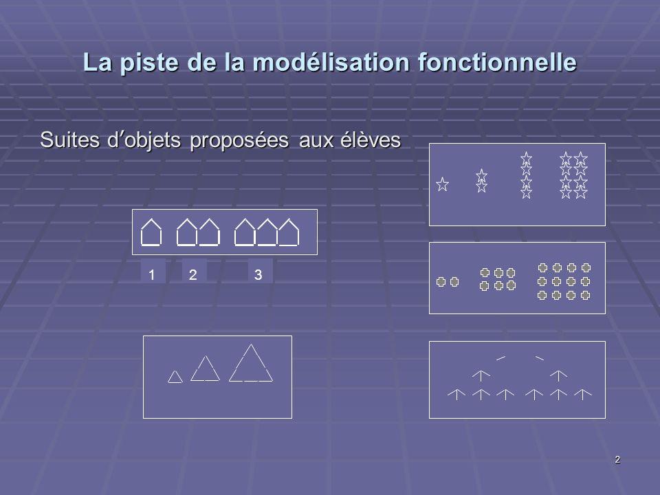2 La piste de la modélisation fonctionnelle Suites d'objets proposées aux élèves 123