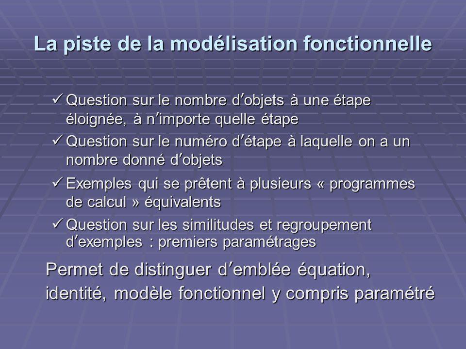 La piste de la modélisation fonctionnelle  Question sur le nombre d'objets à une étape éloignée, à n'importe quelle étape  Question sur le numéro d'étape à laquelle on a un nombre donné d'objets  Exemples qui se prêtent à plusieurs « programmes de calcul » équivalents  Question sur les similitudes et regroupement d'exemples : premiers paramétrages Permet de distinguer d'emblée équation, identité, modèle fonctionnel y compris paramétré