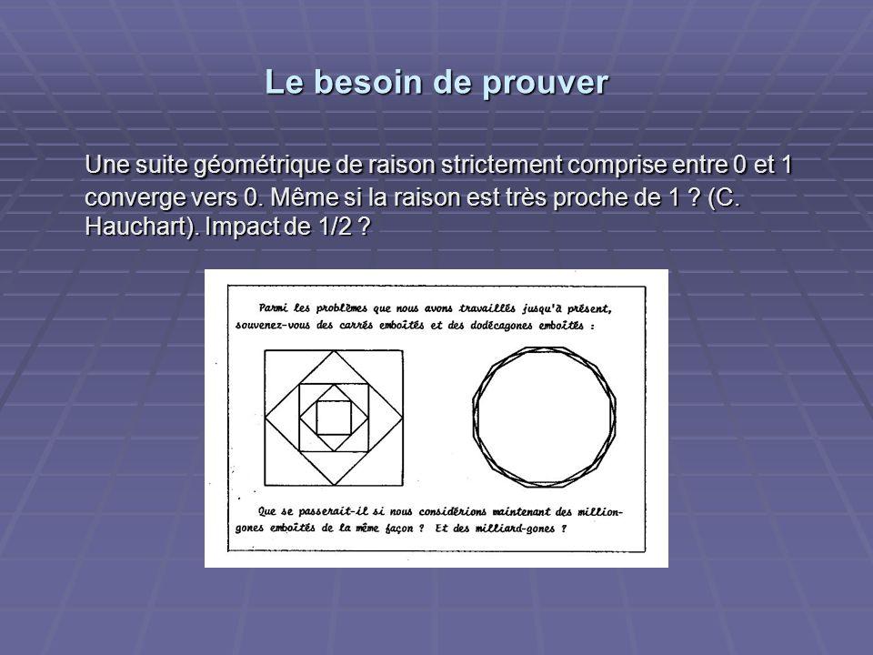 Le besoin de prouver Une suite géométrique de raison strictement comprise entre 0 et 1 converge vers 0.
