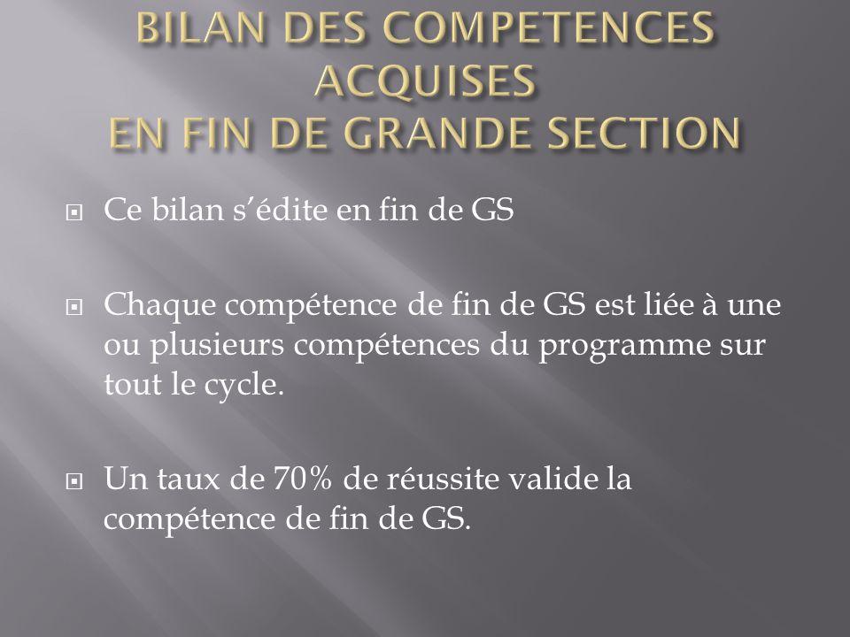  Ce bilan s'édite en fin de GS  Chaque compétence de fin de GS est liée à une ou plusieurs compétences du programme sur tout le cycle.  Un taux de