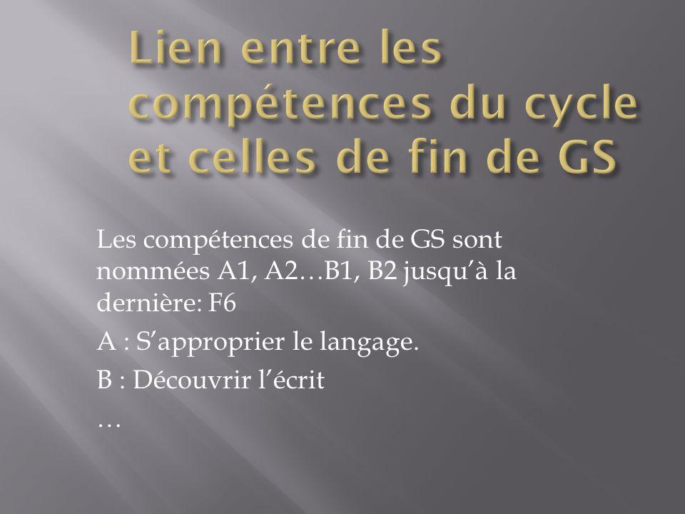 Les compétences de fin de GS sont nommées A1, A2…B1, B2 jusqu'à la dernière: F6 A : S'approprier le langage. B : Découvrir l'écrit …