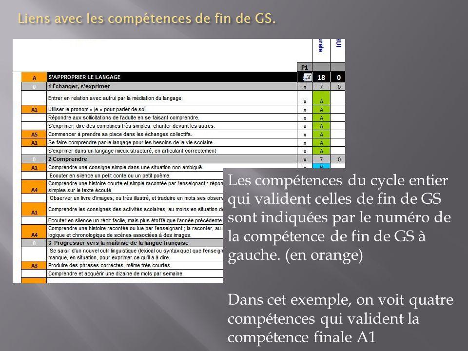 Liens avec les compétences de fin de GS. Les compétences du cycle entier qui valident celles de fin de GS sont indiquées par le numéro de la compétenc