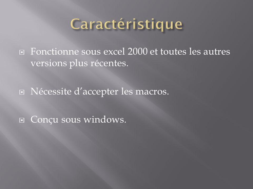  Fonctionne sous excel 2000 et toutes les autres versions plus récentes.  Nécessite d'accepter les macros.  Conçu sous windows.