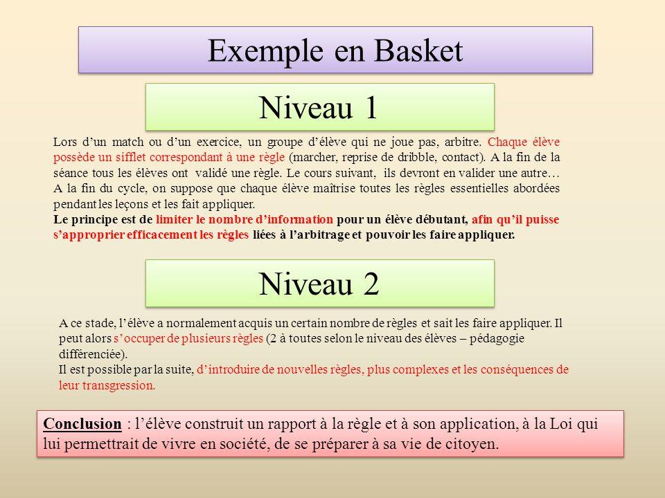Exemple en Basket Lors d'un match ou d'un exercice, un groupe d'élève qui ne joue pas, arbitre. Chaque élève possède un sifflet correspondant à une rè
