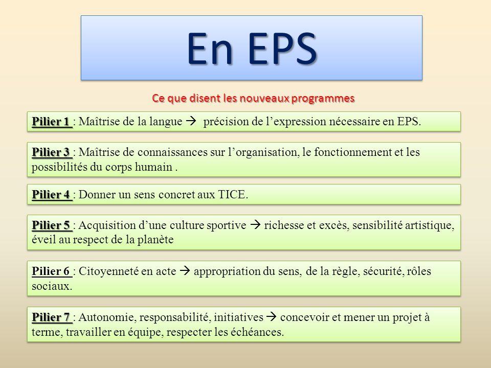 En EPS Ce que disent les nouveaux programmes Pilier 1 Pilier 1 : Maîtrise de la langue  précision de l'expression nécessaire en EPS. Pilier 3 Pilier