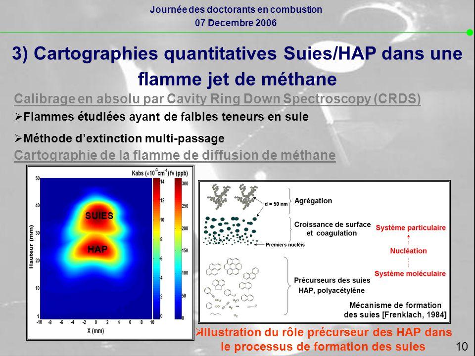 3) Cartographies quantitatives Suies/HAP dans une flamme jet de méthane Calibrage en absolu par Cavity Ring Down Spectroscopy (CRDS)  Flammes étudiées ayant de faibles teneurs en suie  Méthode d'extinction multi-passage Cartographie de la flamme de diffusion de méthane SUIES HAP Mécanisme de formation des suies [Frenklach, 1984]  Illustration du rôle précurseur des HAP dans le processus de formation des suies 10 Journée des doctorants en combustion 07 Decembre 2006