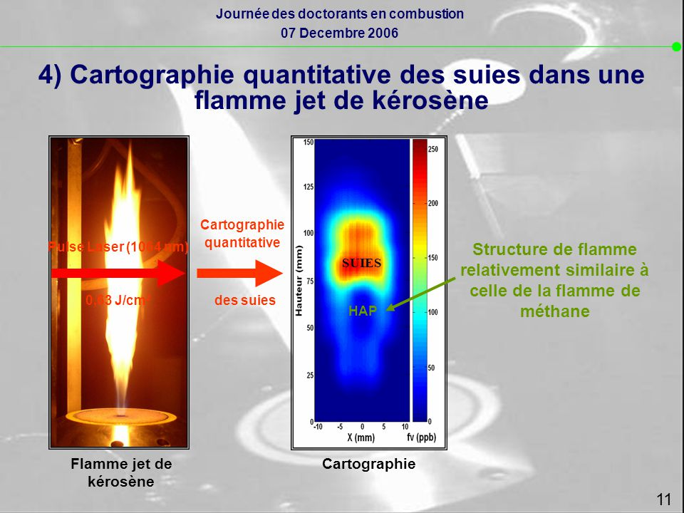 4) Cartographie quantitative des suies dans une flamme jet de kérosène Flamme jet de kérosène Pulse Laser (1064 nm) 0,63 J/cm 2 Cartographie quantitative des suies Structure de flamme relativement similaire à celle de la flamme de méthane SUIES Cartographie HAP 11 Journée des doctorants en combustion 07 Decembre 2006