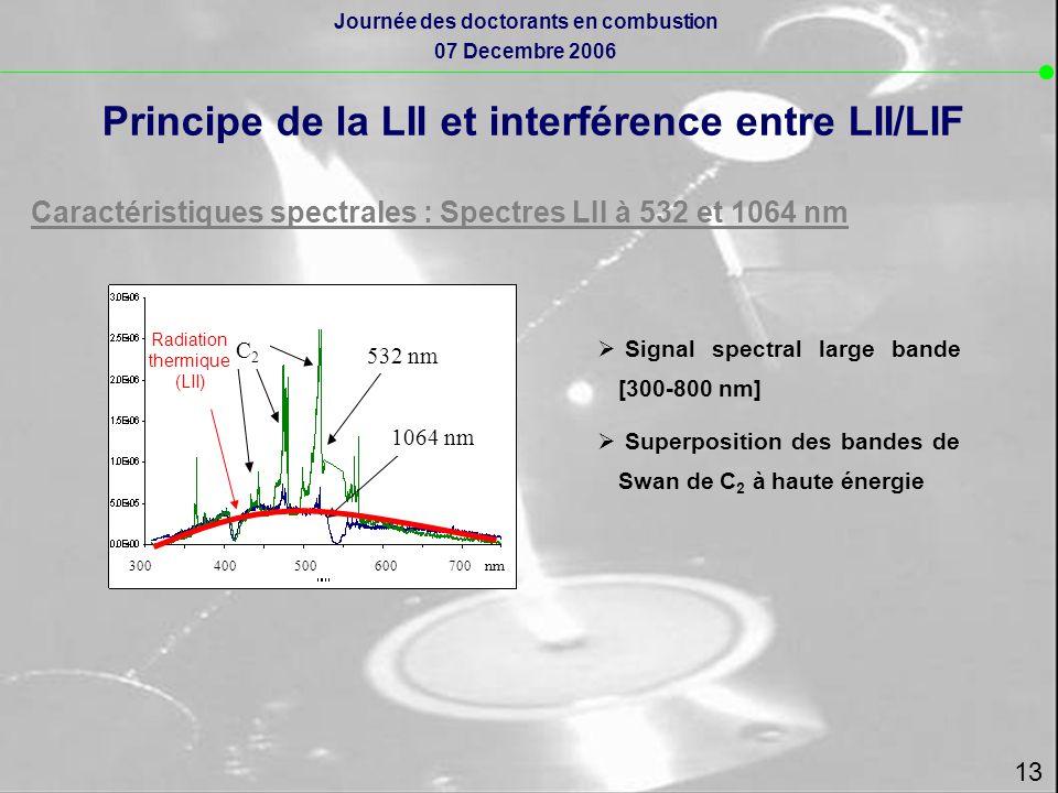 C2C2 1064 nm 532 nm 300 400 500 600 700 nm Radiation thermique (LII)  Signal spectral large bande [300-800 nm]  Superposition des bandes de Swan de C 2 à haute énergie Principe de la LII et interférence entre LII/LIF Caractéristiques spectrales : Spectres LII à 532 et 1064 nm Journée des doctorants en combustion 07 Decembre 2006 13