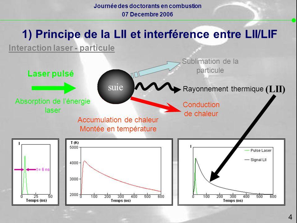 1) Principe de la LII et interférence entre LII/LIF Interaction laser - particule suie Laser pulsé Absorption de l'énergie laser suie Sublimation de la particule Rayonnement thermique Conduction de chaleur suie Accumulation de chaleur Montée en température (LII) 4 Journée des doctorants en combustion 07 Decembre 2006