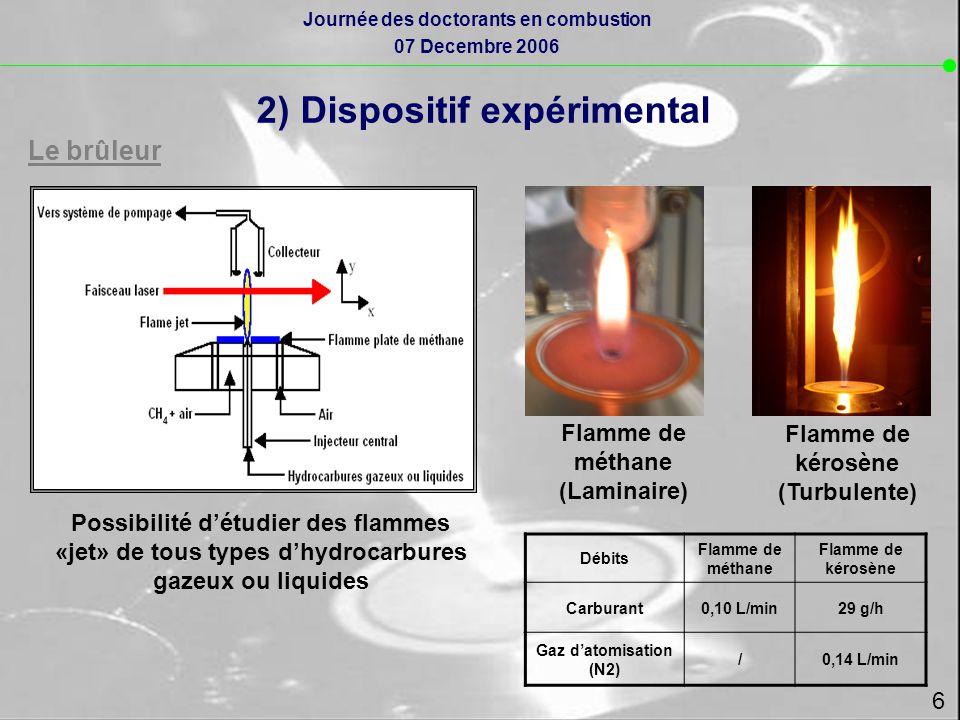 2) Dispositif expérimental Le brûleur Possibilité d'étudier des flammes «jet» de tous types d'hydrocarbures gazeux ou liquides Flamme de kérosène (Turbulente) Flamme de méthane (Laminaire) Débits Flamme de méthane Flamme de kérosène Carburant0,10 L/min29 g/h Gaz d'atomisation (N2) /0,14 L/min 6 Journée des doctorants en combustion 07 Decembre 2006
