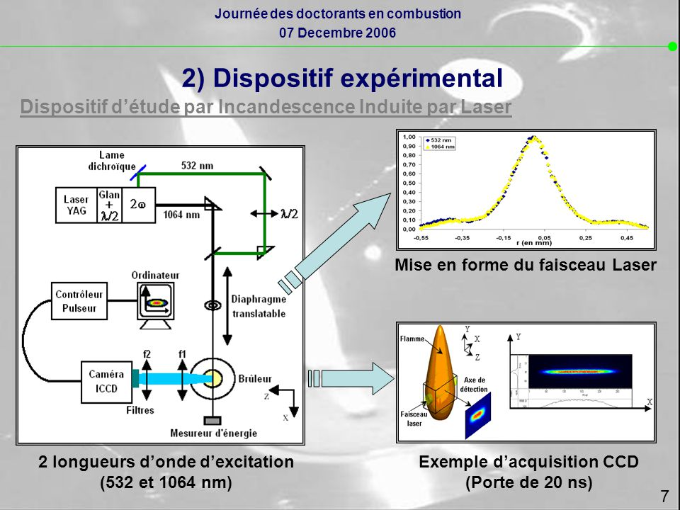 2) Dispositif expérimental Dispositif d'étude par Incandescence Induite par Laser 2 longueurs d'onde d'excitation (532 et 1064 nm) Exemple d'acquisition CCD (Porte de 20 ns) 7 Journée des doctorants en combustion 07 Decembre 2006 Mise en forme du faisceau Laser