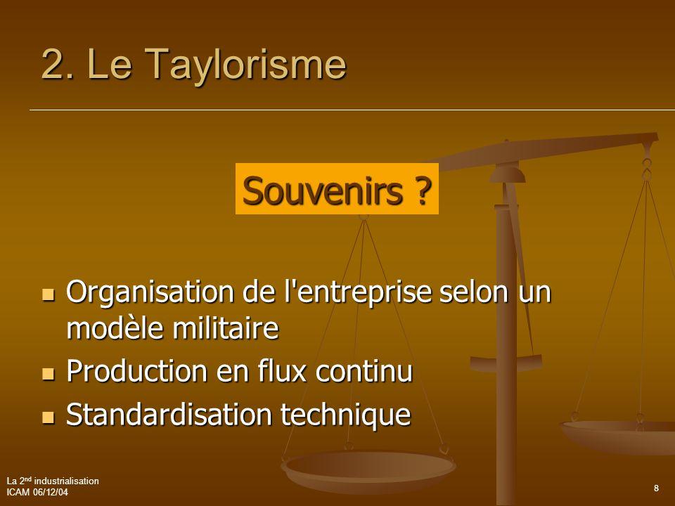 La 2 nd industrialisation ICAM 06/12/04 9 3.