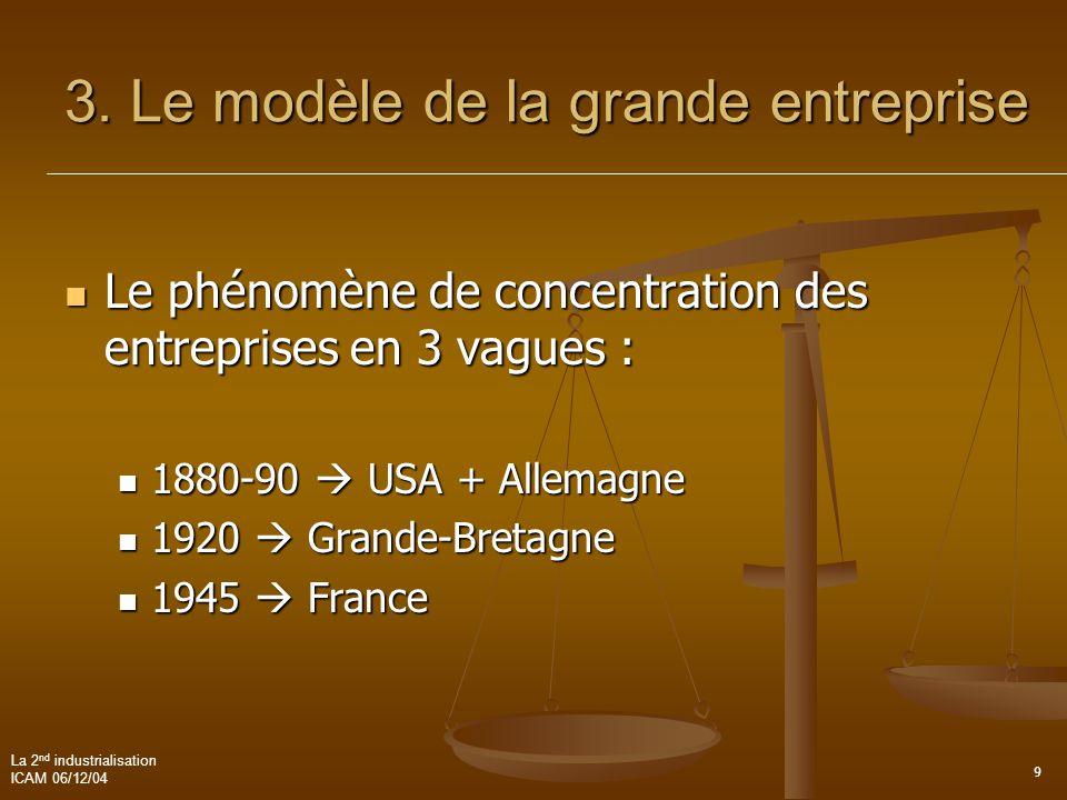 La 2 nd industrialisation ICAM 06/12/04 10 3.