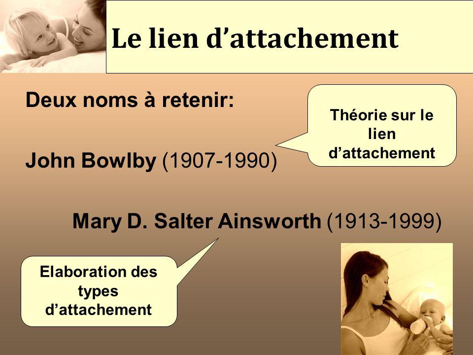 Deux noms à retenir: John Bowlby (1907-1990) Mary D. Salter Ainsworth (1913-1999) Théorie sur le lien d'attachement Elaboration des types d'attachemen