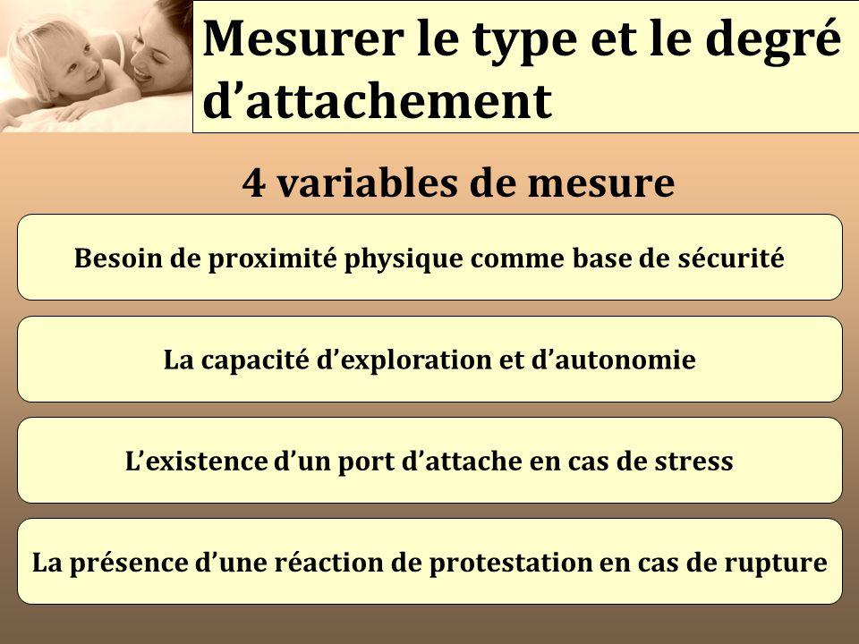 4 variables de mesure Besoin de proximité physique comme base de sécurité La capacité d'exploration et d'autonomie L'existence d'un port d'attache en