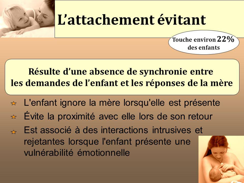 L'enfant ignore la mère lorsqu'elle est présente Évite la proximité avec elle lors de son retour Est associé à des interactions intrusives et rejetant