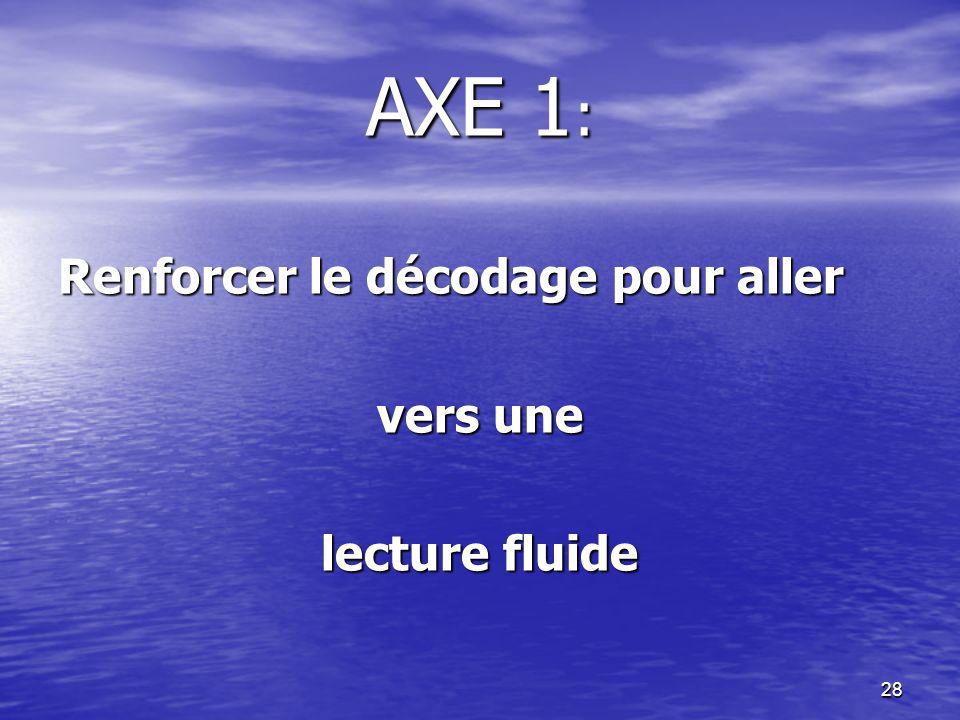 28 AXE 1 : Renforcer le décodage pour aller vers une lecture fluide