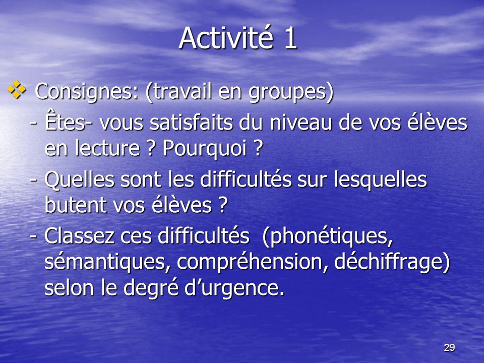 29 Activité 1  Consignes: (travail en groupes) -Êtes- vous satisfaits du niveau de vos élèves en lecture ? Pourquoi ? -Quelles sont les difficultés s