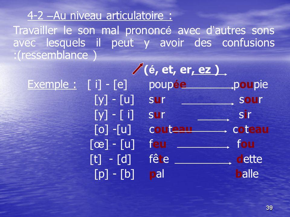 39 4-2 – Au niveau articulatoire : Travailler le son mal prononc é avec d ' autres sons avec lesquels il peut y avoir des confusions :(ressemblance )