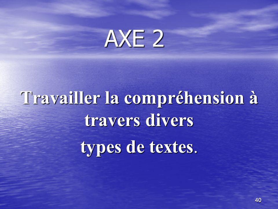 40 AXE 2 Travailler la compréhension à travers divers types de textes.