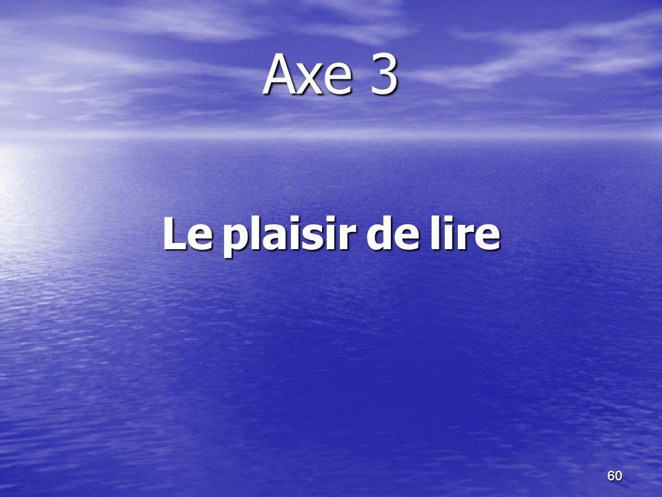 60 Axe 3 Le plaisir de lire