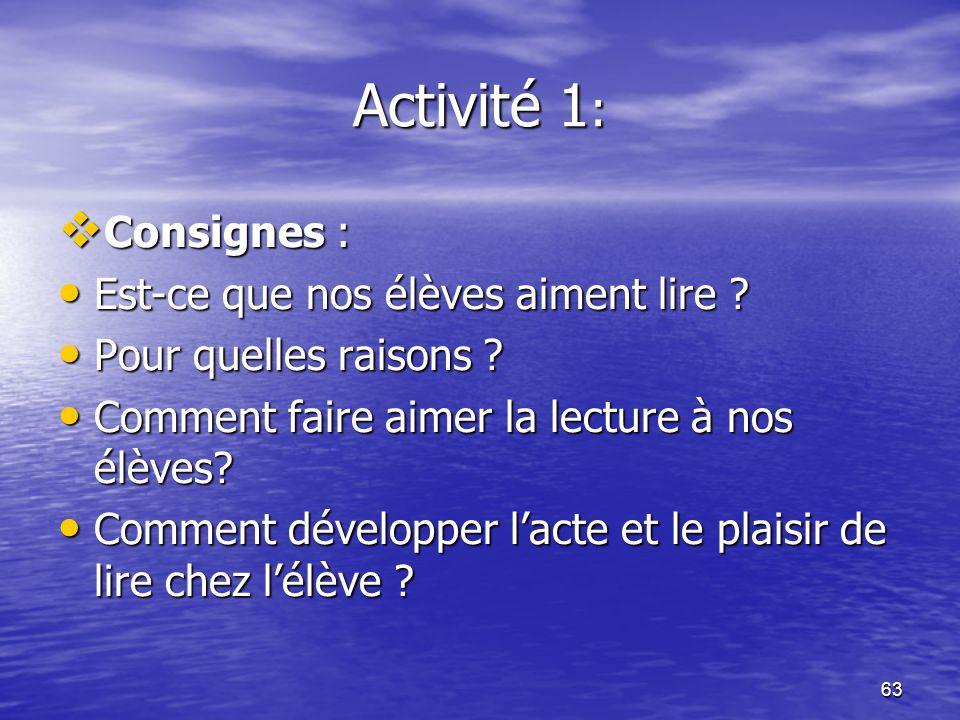 63 Activité 1 :  Consignes : • Est-ce que nos élèves aiment lire ? • Pour quelles raisons ? • Comment faire aimer la lecture à nos élèves? • Comment