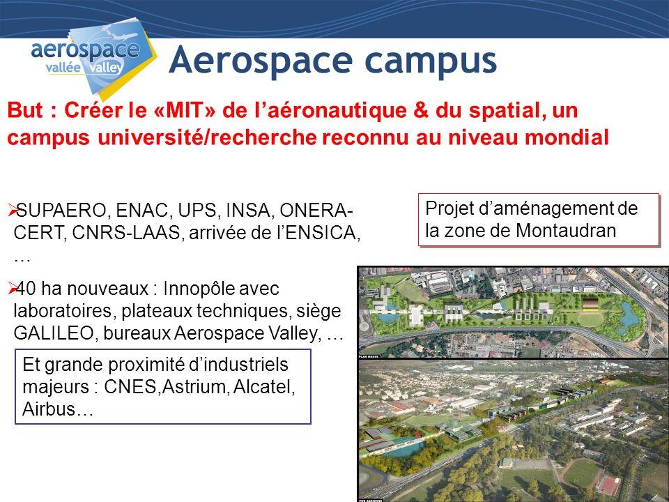 But : Créer le «MIT» de l'aéronautique & du spatial, un campus université/recherche reconnu au niveau mondial  SUPAERO, ENAC, UPS, INSA, ONERA- CERT,