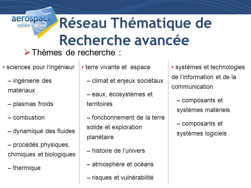 • sciences pour l'ingénieur – ingénierie des matériaux – plasmas froids – combustion – dynamique des fluides – procédés physiques, chimiques et biolog