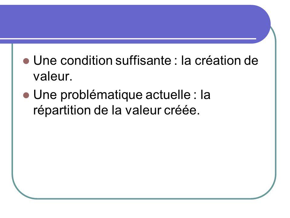  Une condition suffisante : la création de valeur.  Une problématique actuelle : la répartition de la valeur créée.