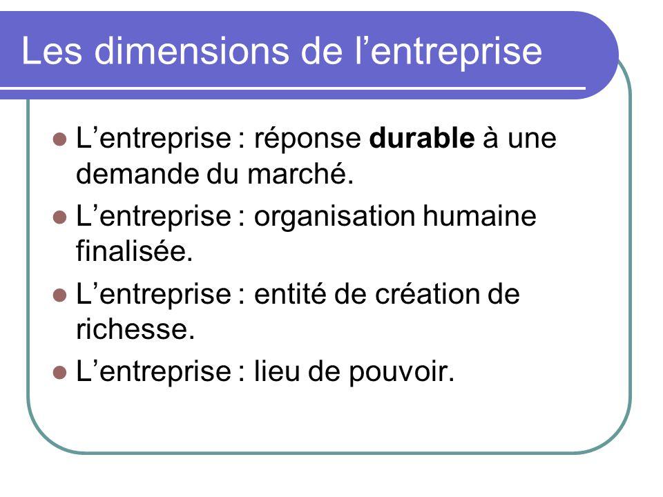 Les dimensions de l'entreprise  L'entreprise : réponse durable à une demande du marché.  L'entreprise : organisation humaine finalisée.  L'entrepri