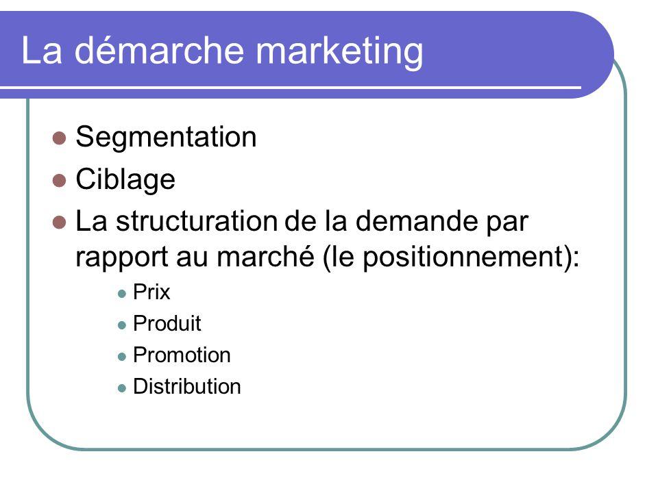 La démarche marketing  Segmentation  Ciblage  La structuration de la demande par rapport au marché (le positionnement):  Prix  Produit  Promotio