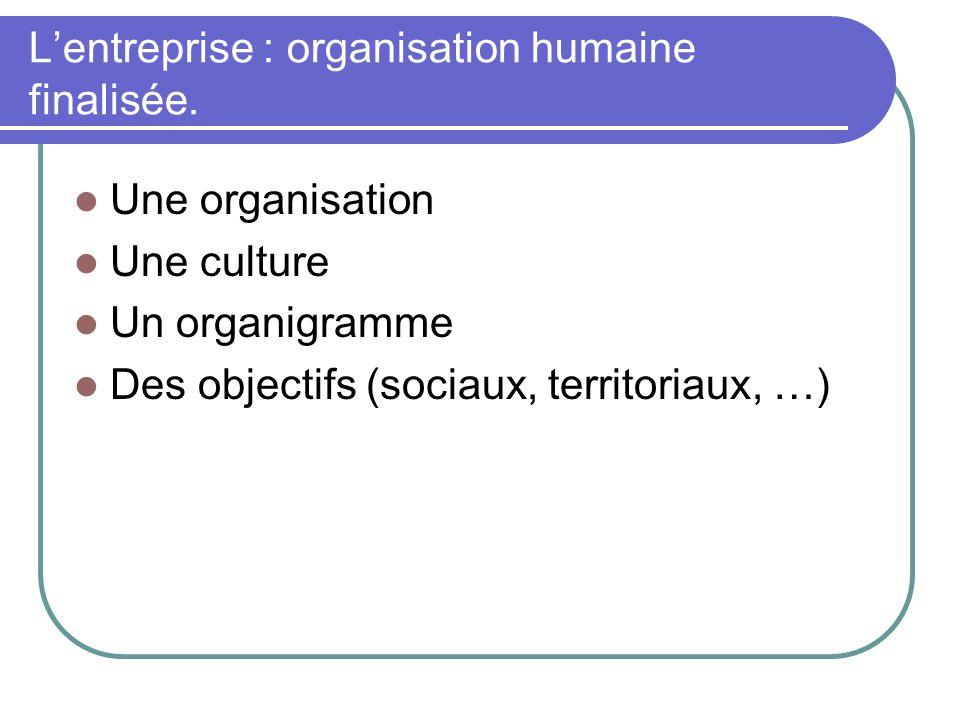 L'entreprise : organisation humaine finalisée.  Une organisation  Une culture  Un organigramme  Des objectifs (sociaux, territoriaux, …)