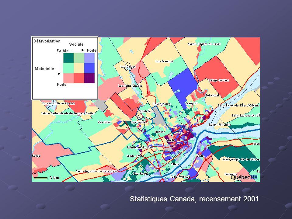 Statistiques Canada, recensement 2001