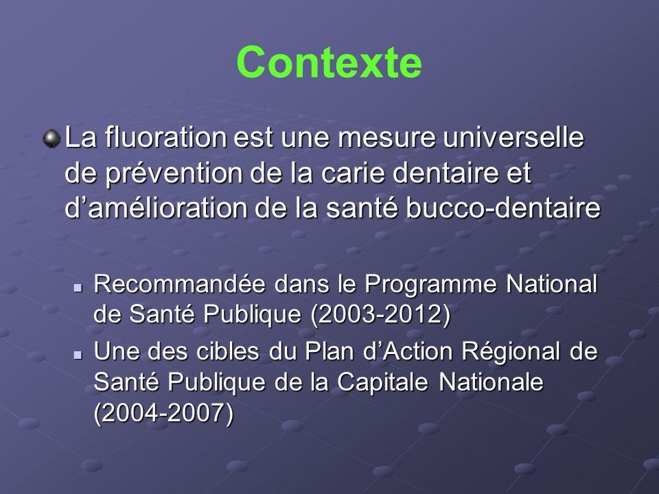 Contexte La fluoration est une mesure universelle de prévention de la carie dentaire et d'amélioration de la santé bucco-dentaire  Recommandée dans l