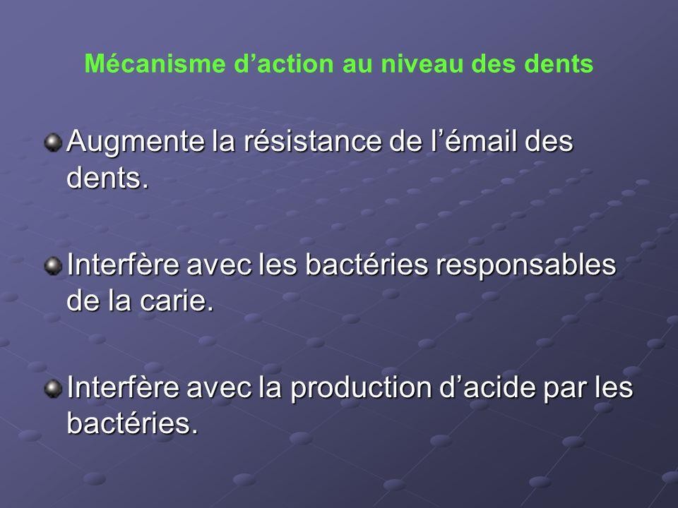 Mécanisme d'action au niveau des dents Augmente la résistance de l'émail des dents. Interfère avec les bactéries responsables de la carie. Interfère a