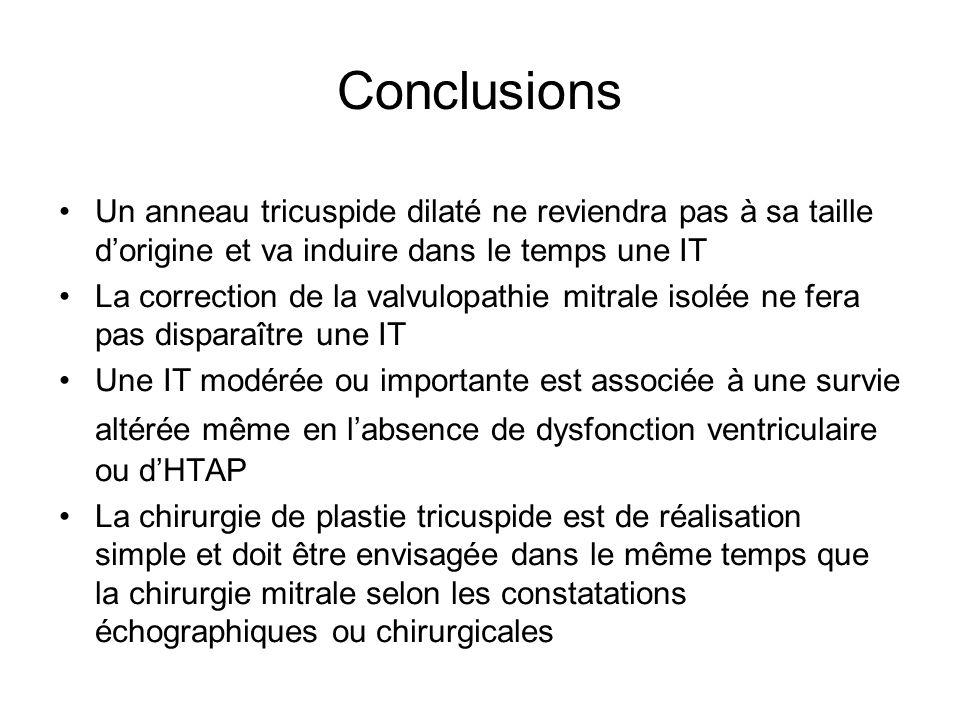 Conclusions •Un anneau tricuspide dilaté ne reviendra pas à sa taille d'origine et va induire dans le temps une IT •La correction de la valvulopathie