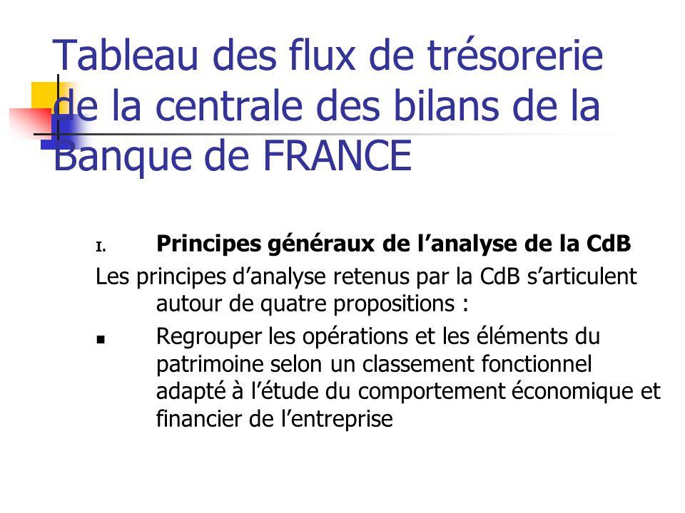 Tableau des flux de trésorerie de la centrale des bilans de la Banque de FRANCE I. Principes généraux de l'analyse de la CdB Les principes d'analyse r