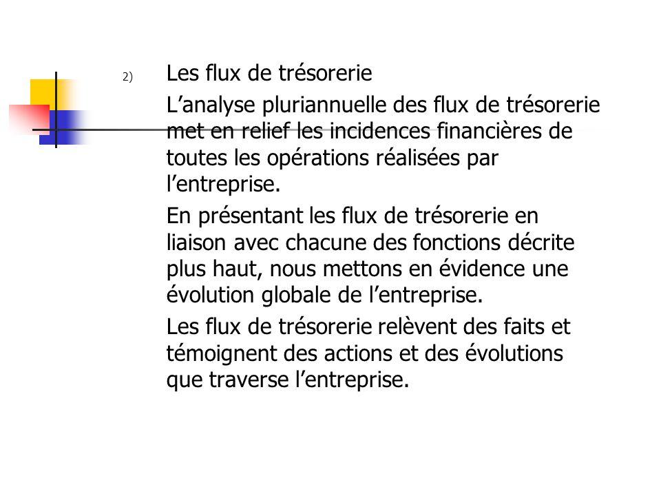 2) Les flux de trésorerie L'analyse pluriannuelle des flux de trésorerie met en relief les incidences financières de toutes les opérations réalisées p