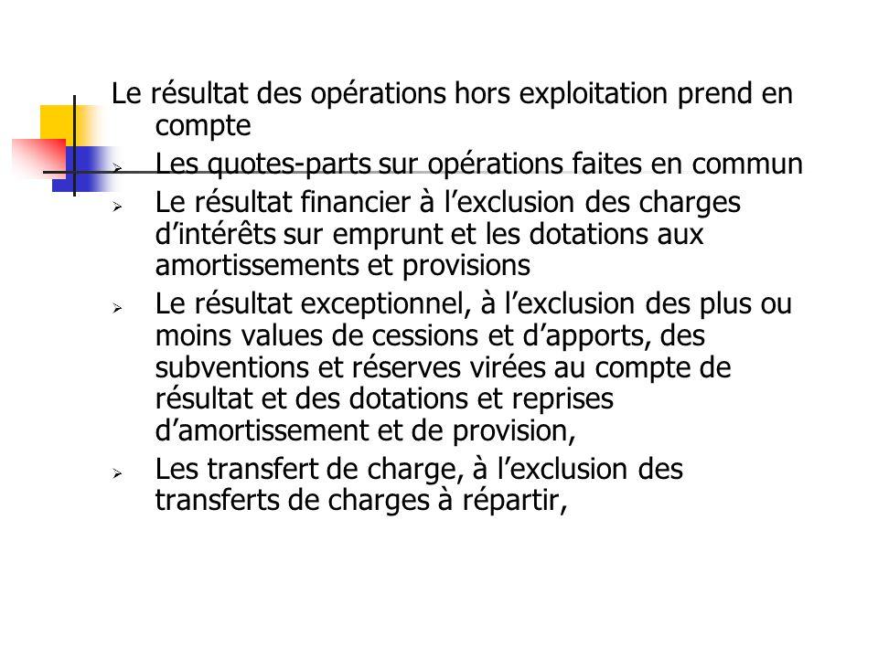 Le résultat des opérations hors exploitation prend en compte  Les quotes-parts sur opérations faites en commun  Le résultat financier à l'exclusion